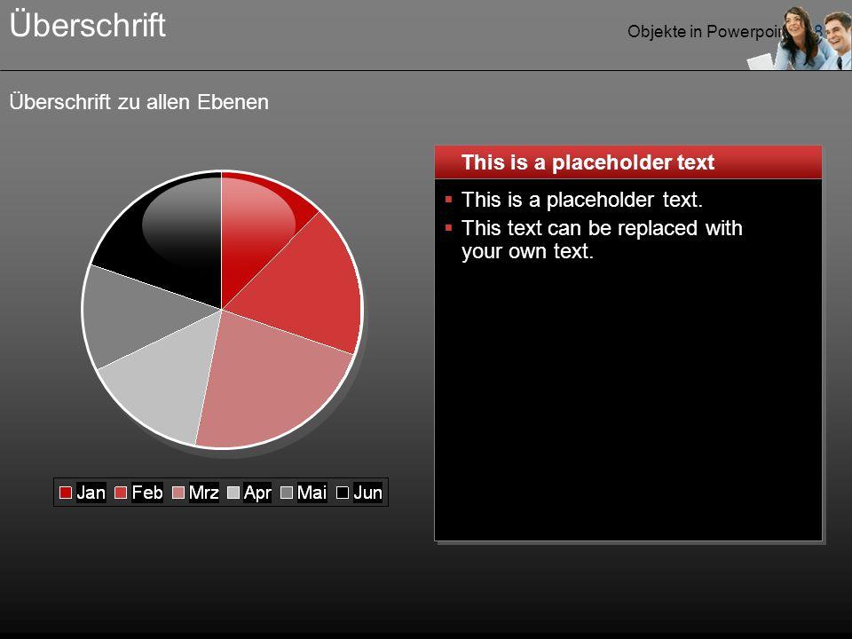Überschrift Überschrift zu allen Ebenen This is a placeholder text