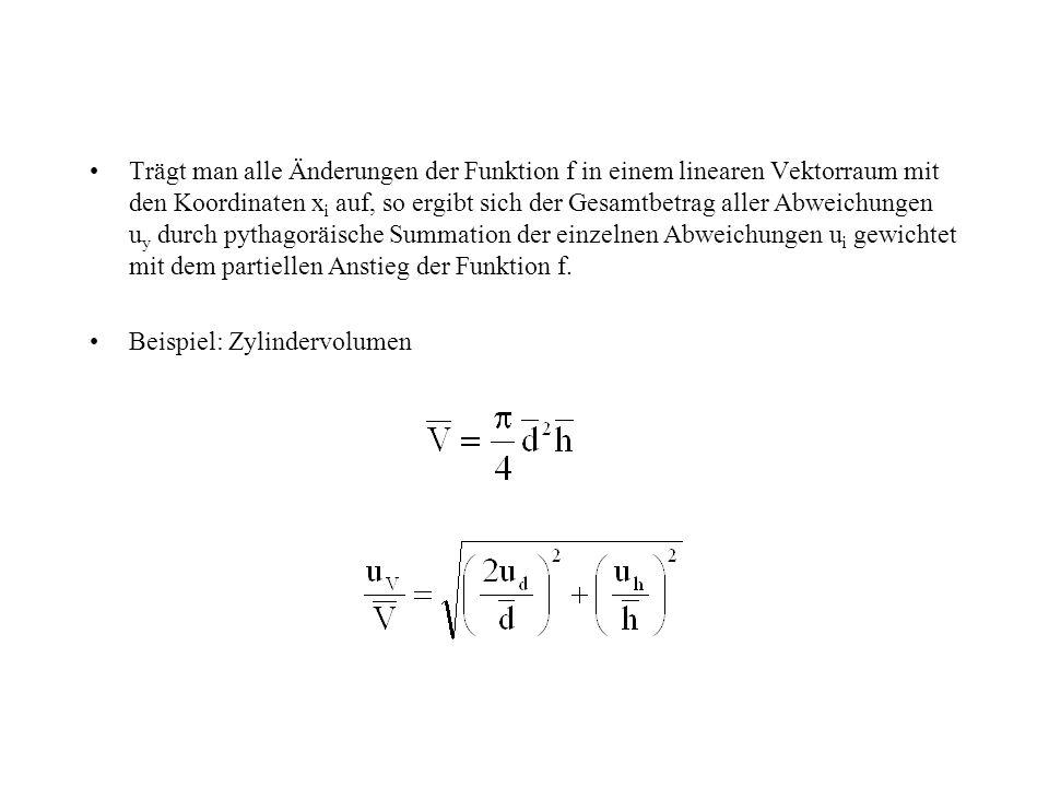 Trägt man alle Änderungen der Funktion f in einem linearen Vektorraum mit den Koordinaten xi auf, so ergibt sich der Gesamtbetrag aller Abweichungen uy durch pythagoräische Summation der einzelnen Abweichungen ui gewichtet mit dem partiellen Anstieg der Funktion f.