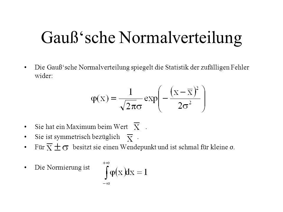 Gauß'sche Normalverteilung