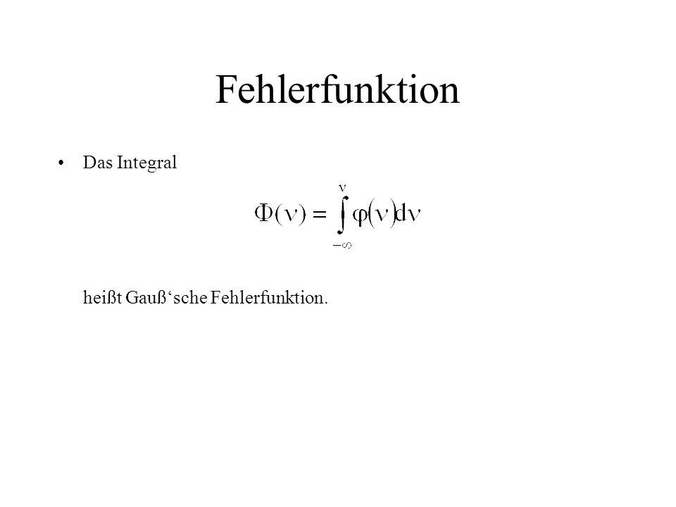 Fehlerfunktion Das Integral heißt Gauß'sche Fehlerfunktion.