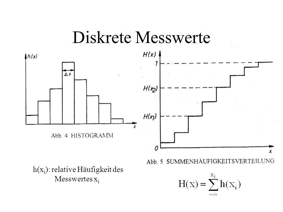 Diskrete Messwerte h(xi): relative Häufigkeit des Messwertes xi