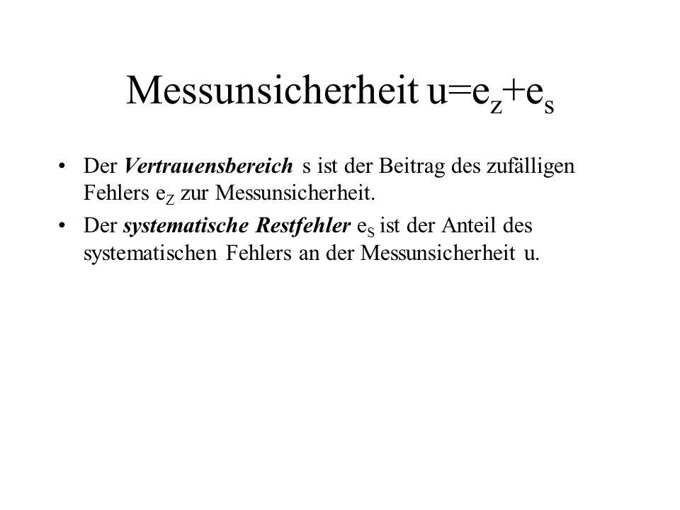 Messunsicherheit u=ez+es