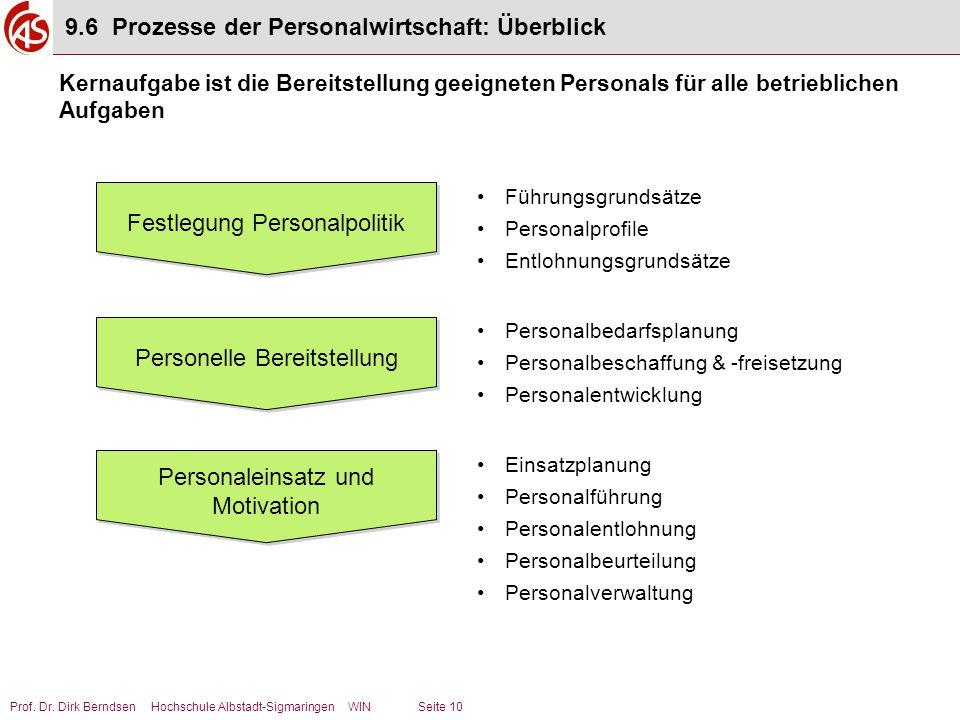 9.6 Prozesse der Personalwirtschaft: Überblick