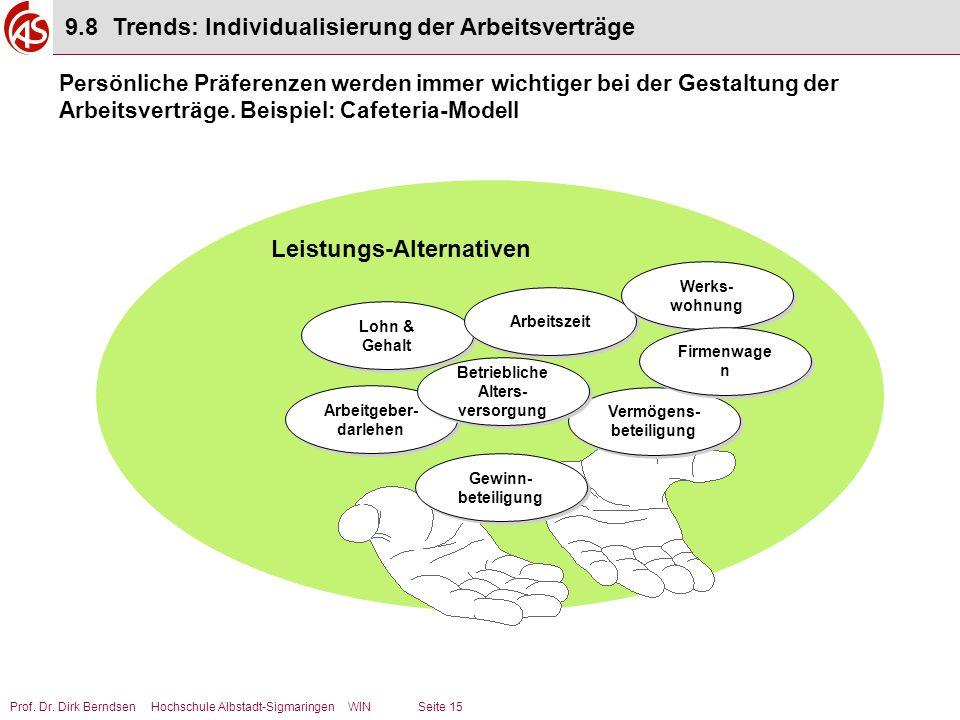 9.8 Trends: Individualisierung der Arbeitsverträge