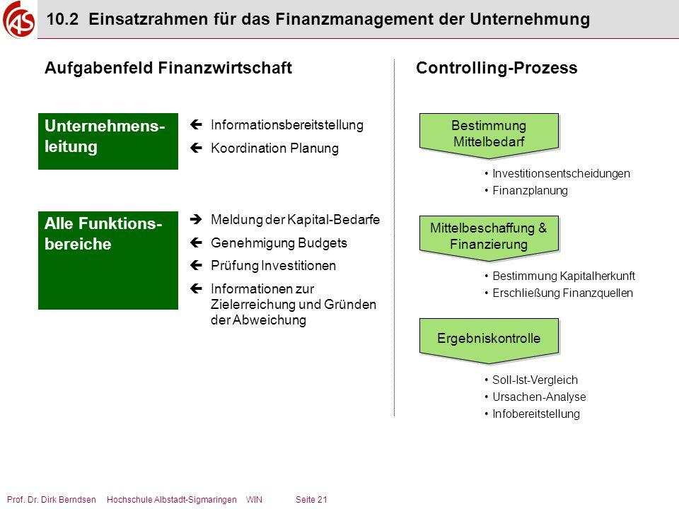 10.2 Einsatzrahmen für das Finanzmanagement der Unternehmung