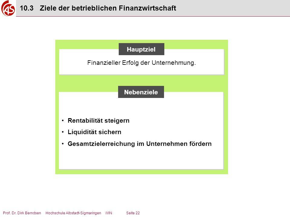 Finanzieller Erfolg der Unternehmung.