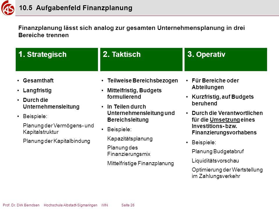 1. Strategisch 2. Taktisch 3. Operativ 10.5 Aufgabenfeld Finanzplanung