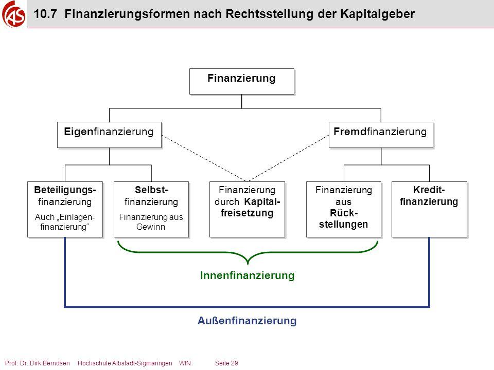10.7 Finanzierungsformen nach Rechtsstellung der Kapitalgeber