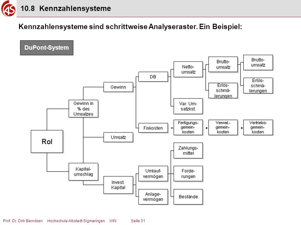 10.8 Kennzahlensysteme Kennzahlensysteme sind schrittweise Analyseraster. Ein Beispiel: DuPont-System.