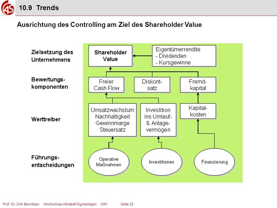 10.9 Trends Ausrichtung des Controlling am Ziel des Shareholder Value