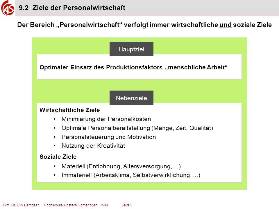 9.2 Ziele der Personalwirtschaft