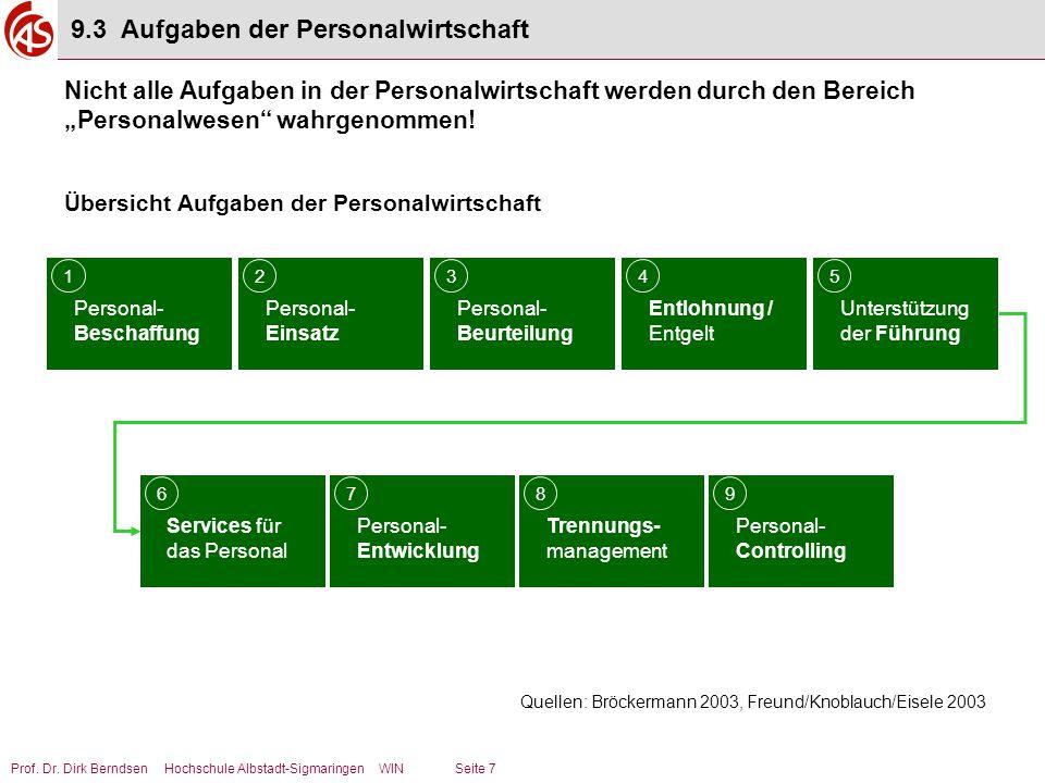 9.3 Aufgaben der Personalwirtschaft