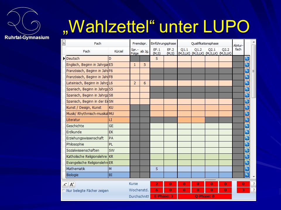 """Wahlzettel unter LUPO"