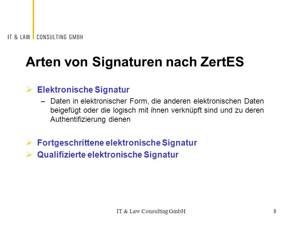 Arten von Signaturen nach ZertES