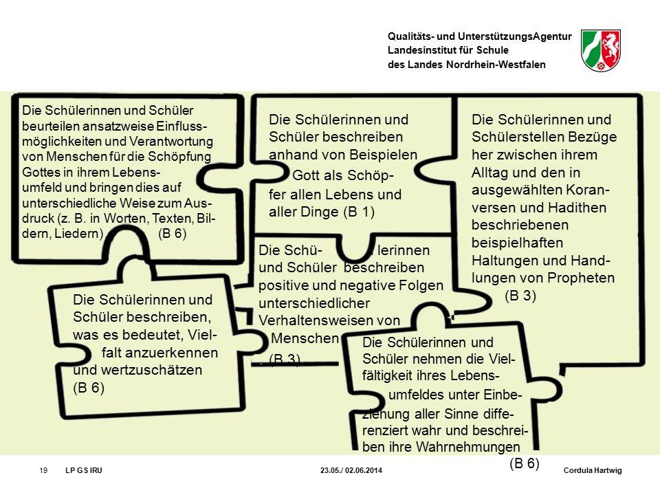 . (B 3) Die Schülerinnen und Schüler beschreiben anhand von Beispielen