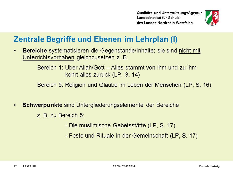 Zentrale Begriffe und Ebenen im Lehrplan (I)
