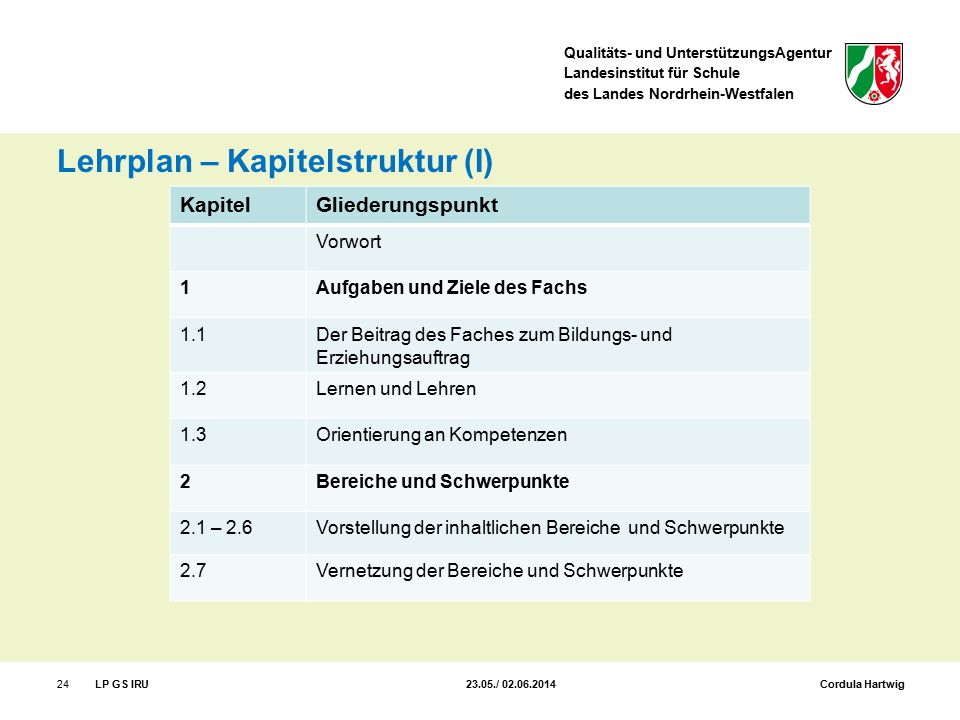 Lehrplan – Kapitelstruktur (I)