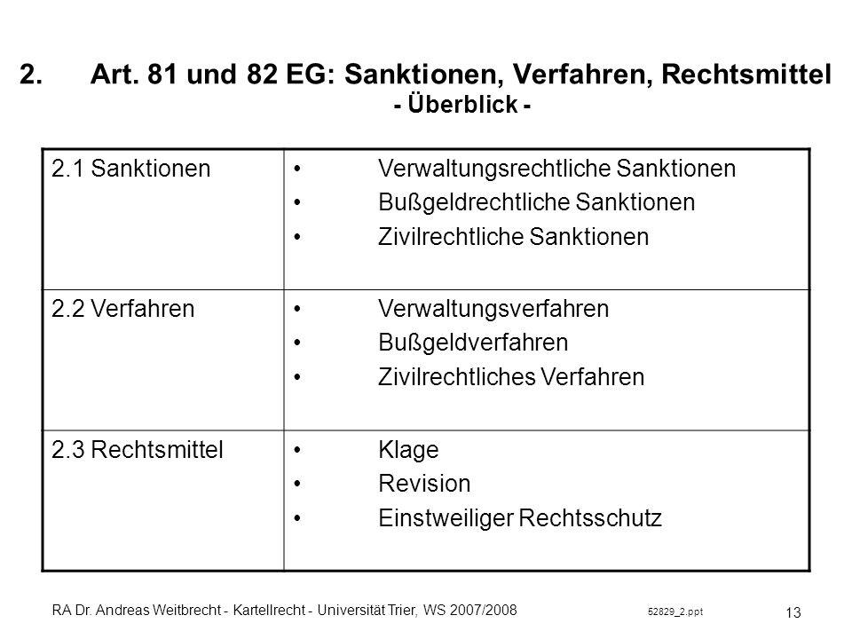 Art. 81 und 82 EG: Sanktionen, Verfahren, Rechtsmittel - Überblick -