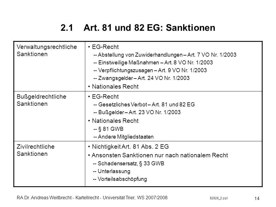 2.1 Art. 81 und 82 EG: Sanktionen Verwaltungsrechtliche Sanktionen