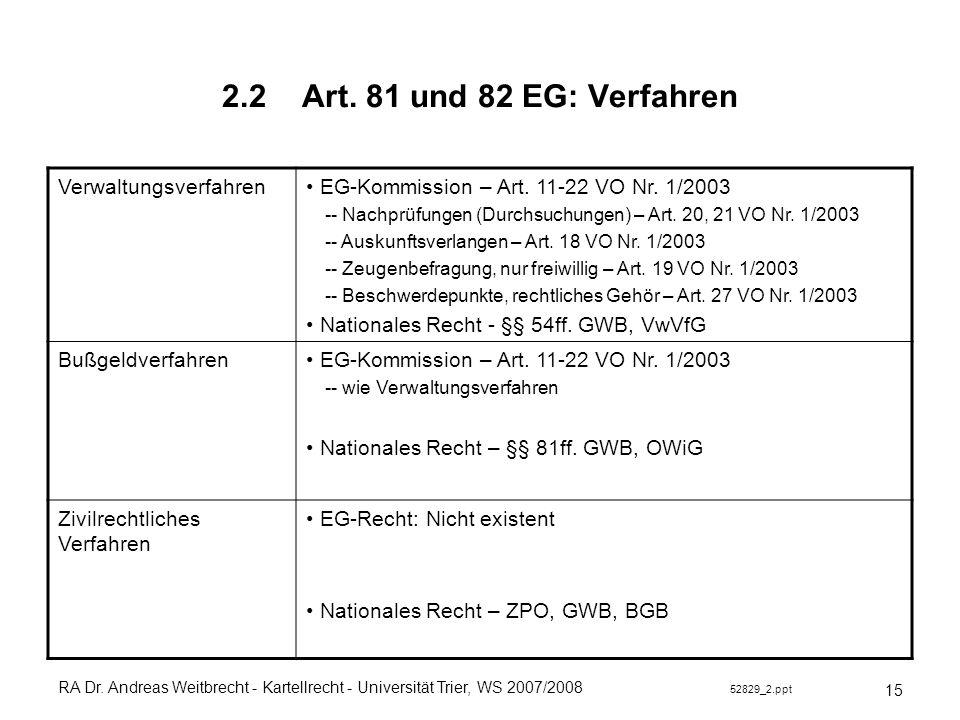 2.2 Art. 81 und 82 EG: Verfahren Verwaltungsverfahren