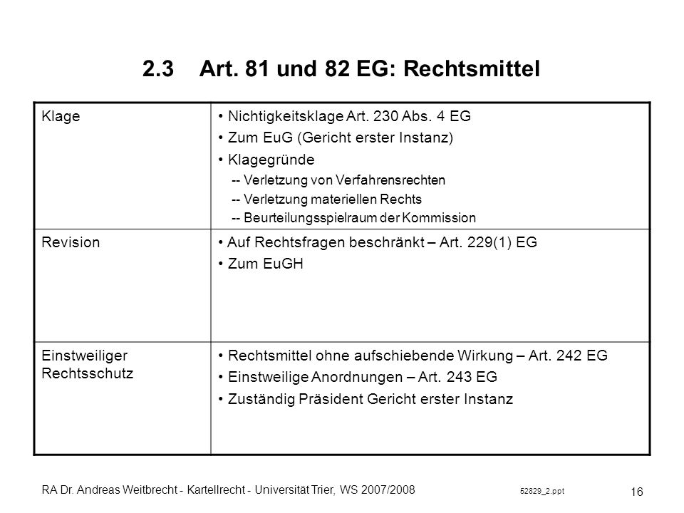 2.3 Art. 81 und 82 EG: Rechtsmittel