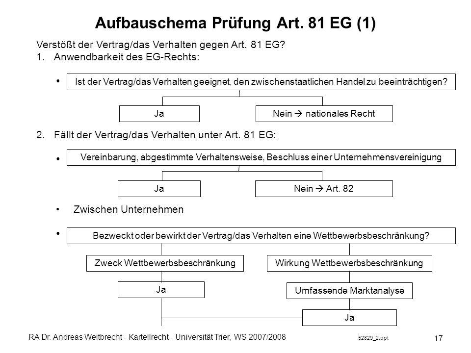 Aufbauschema Prüfung Art. 81 EG (1)