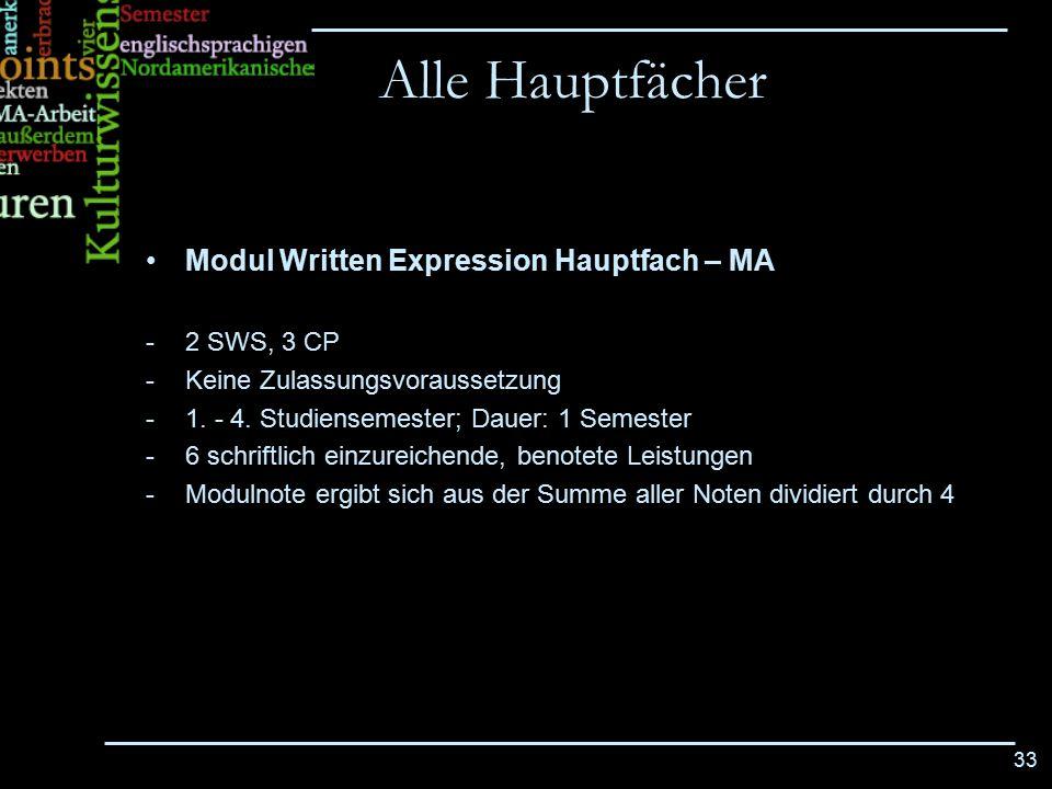 Alle Hauptfächer Modul Written Expression Hauptfach – MA 2 SWS, 3 CP