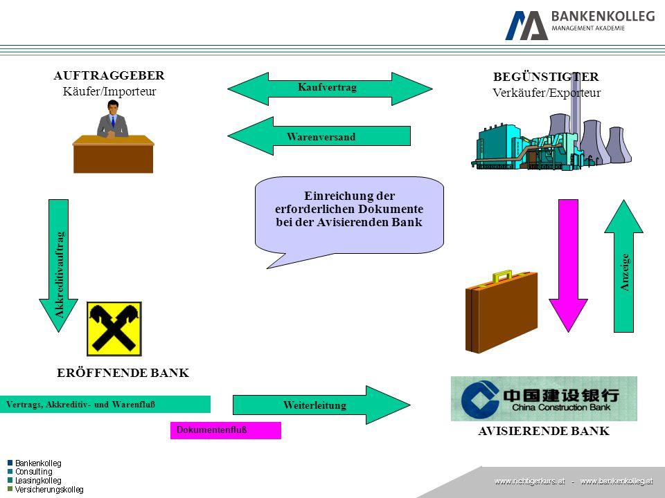 Einreichung der erforderlichen Dokumente bei der Avisierenden Bank