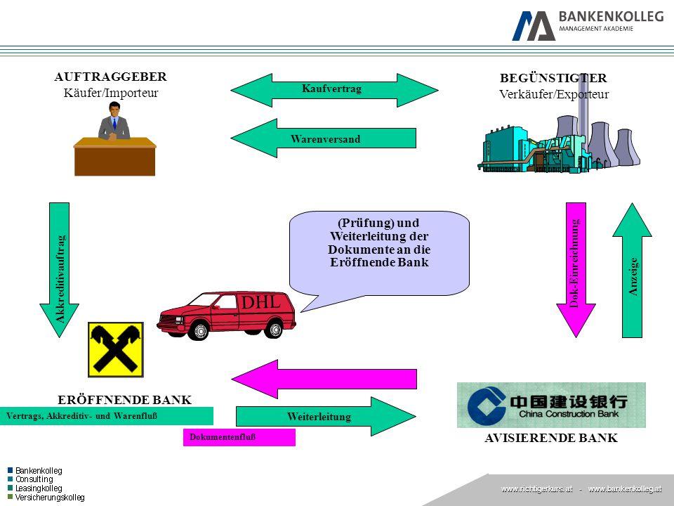 (Prüfung) und Weiterleitung der Dokumente an die Eröffnende Bank