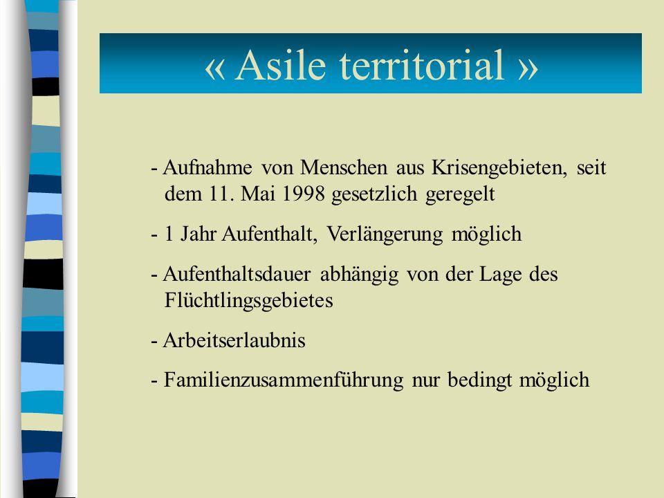 « Asile territorial » - Aufnahme von Menschen aus Krisengebieten, seit dem 11. Mai 1998 gesetzlich geregelt.