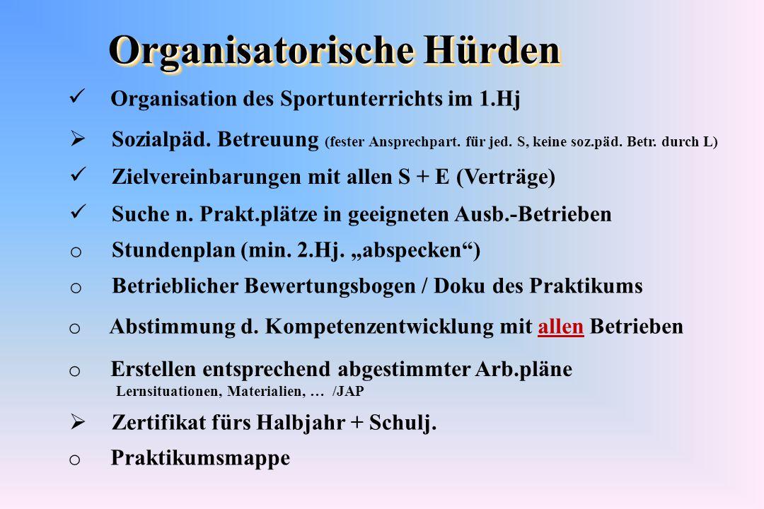 Organisatorische Hürden