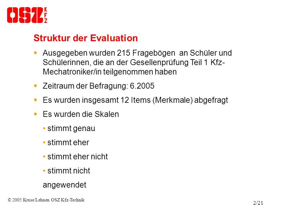© 2005 Kruse/Lehnen OSZ Kfz-Technik