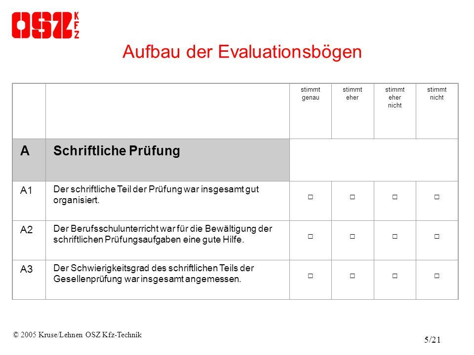 Aufbau der Evaluationsbögen