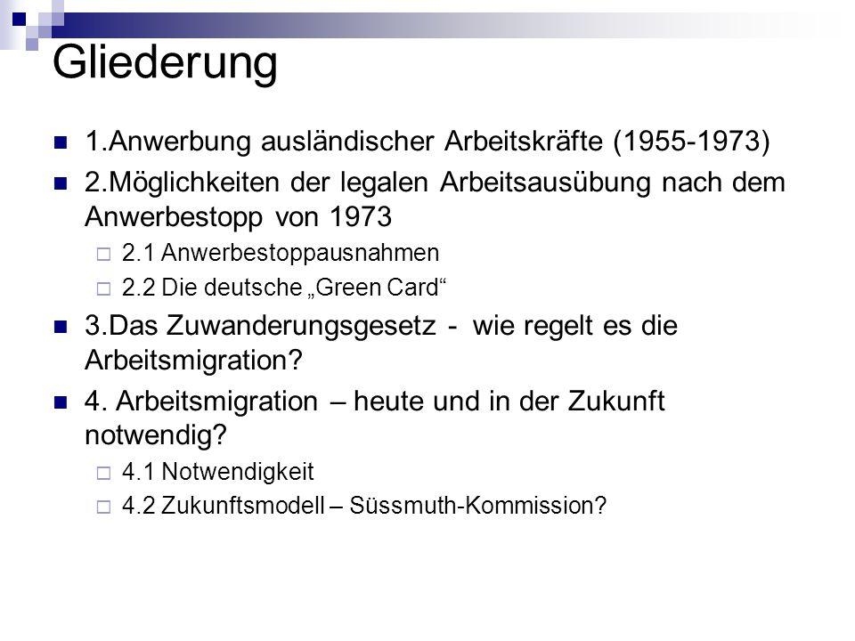 Gliederung 1.Anwerbung ausländischer Arbeitskräfte (1955-1973)