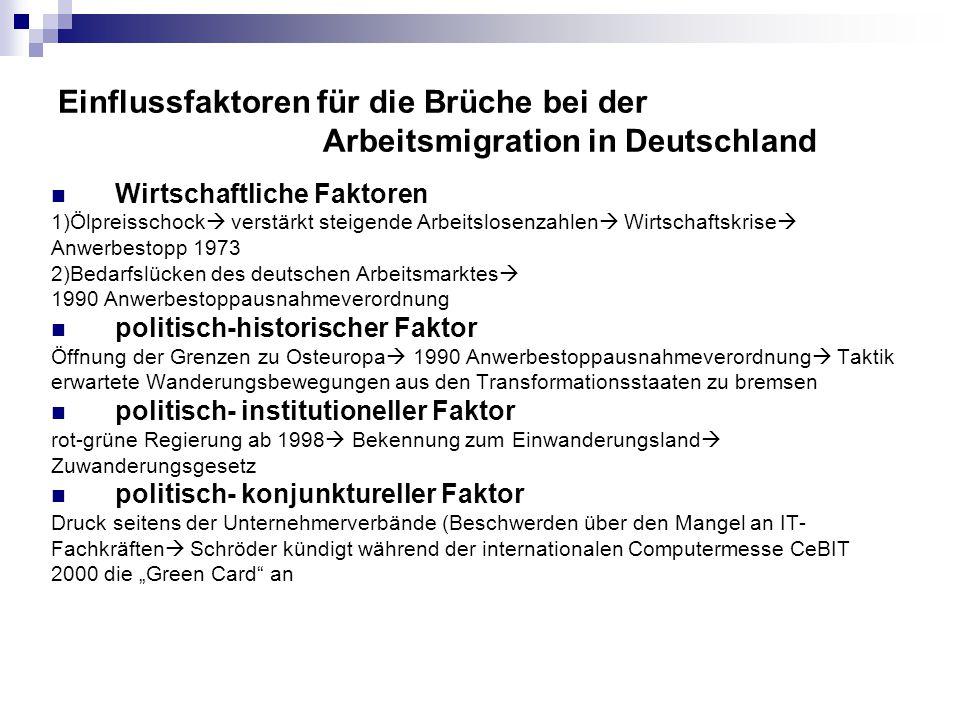 Einflussfaktoren für die Brüche bei der Arbeitsmigration in Deutschland