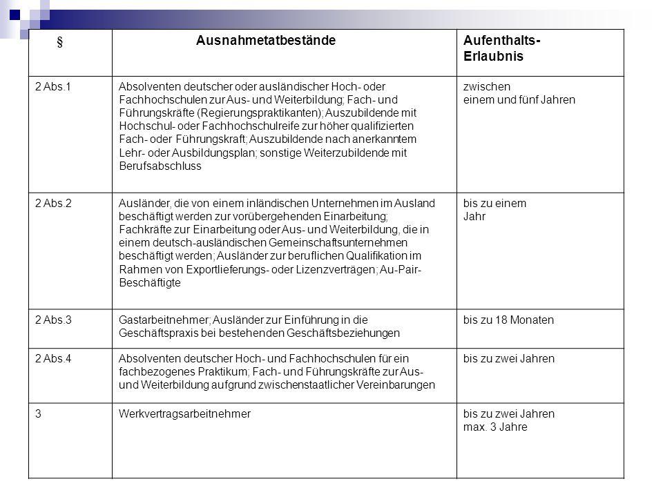 § Aufenthalts- Erlaubnis Ausnahmetatbestände 2 Abs.1