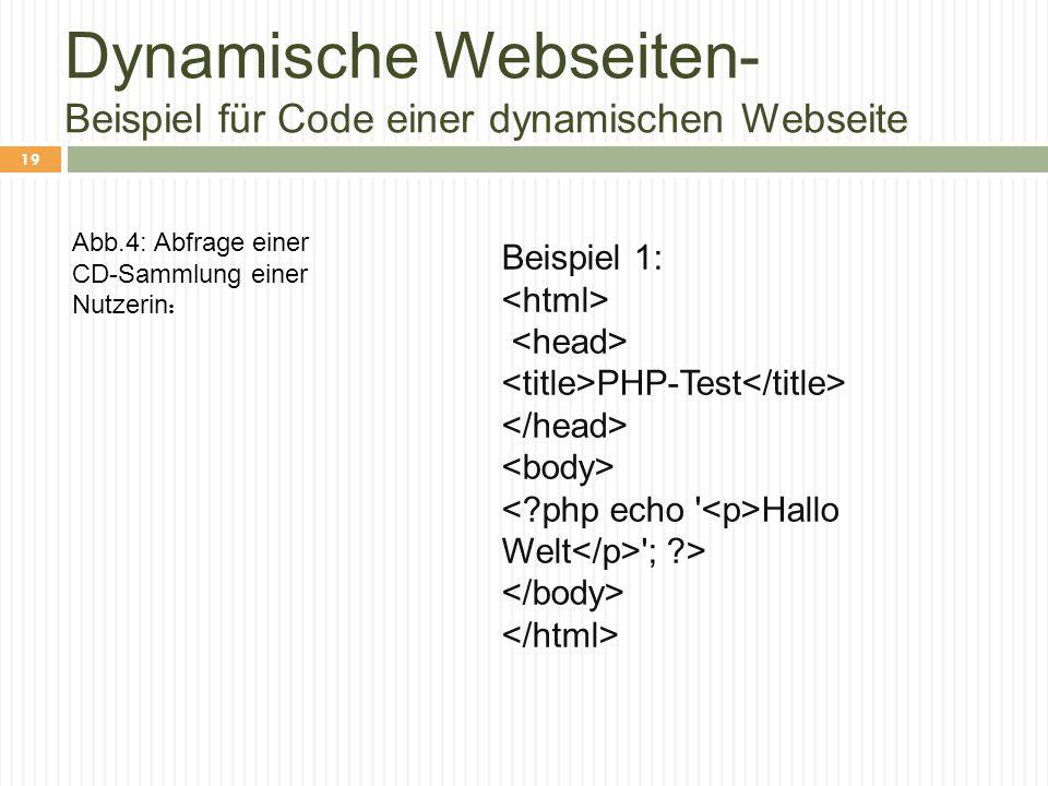Dynamische Webseiten- Beispiel für Code einer dynamischen Webseite