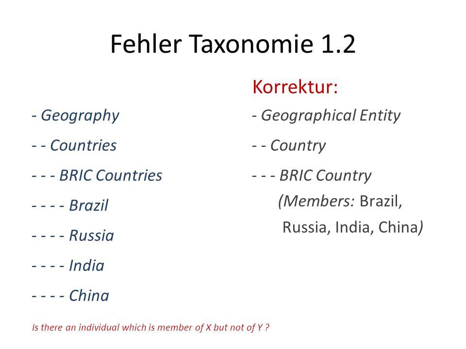 Fehler Taxonomie 1.2 Korrektur: - Geography - - Countries