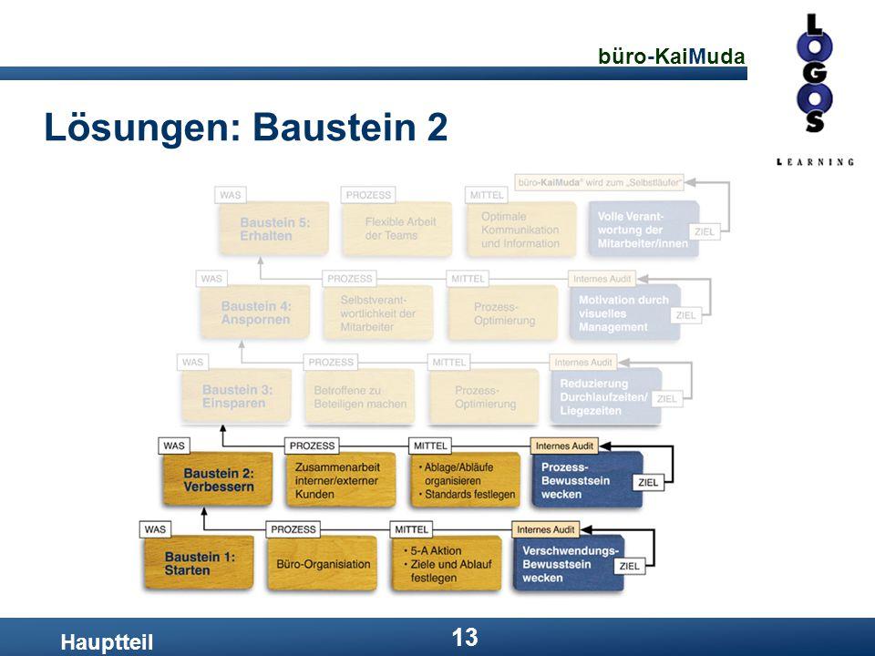 Lösungen: Baustein 2 Hauptteil