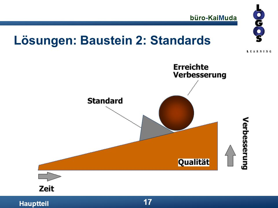 Lösungen: Baustein 2: Standards