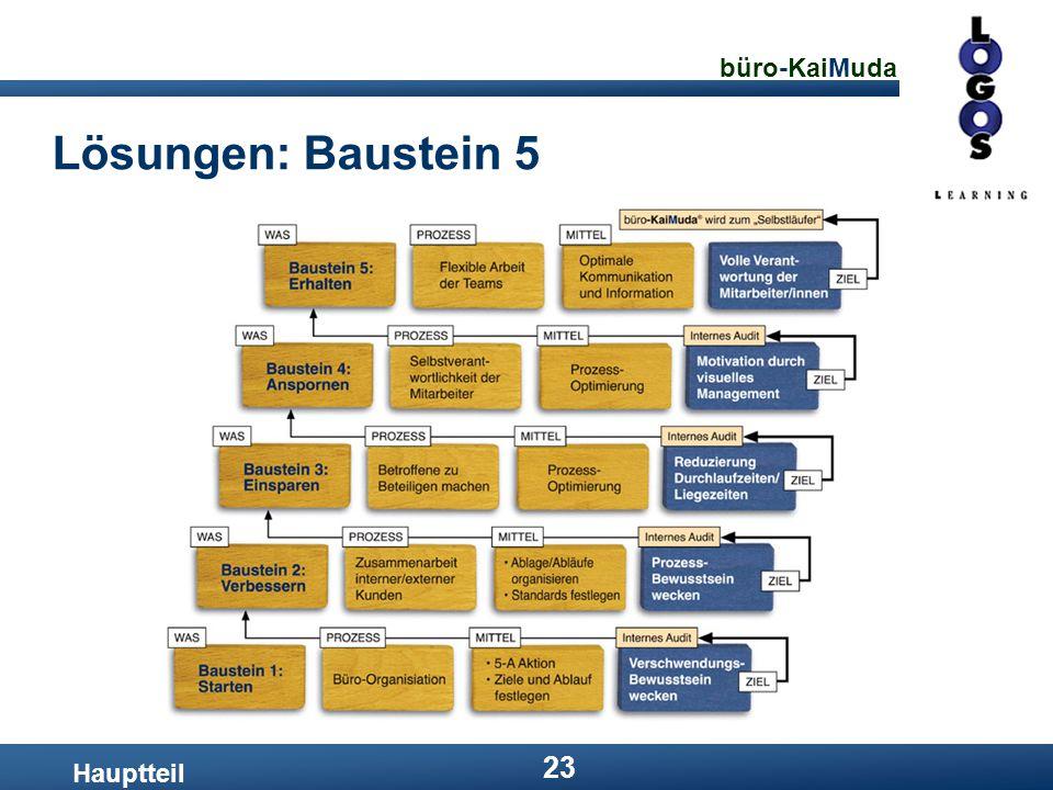 Lösungen: Baustein 5 Hauptteil