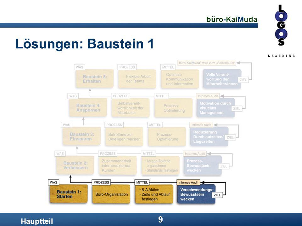 Lösungen: Baustein 1 Hauptteil