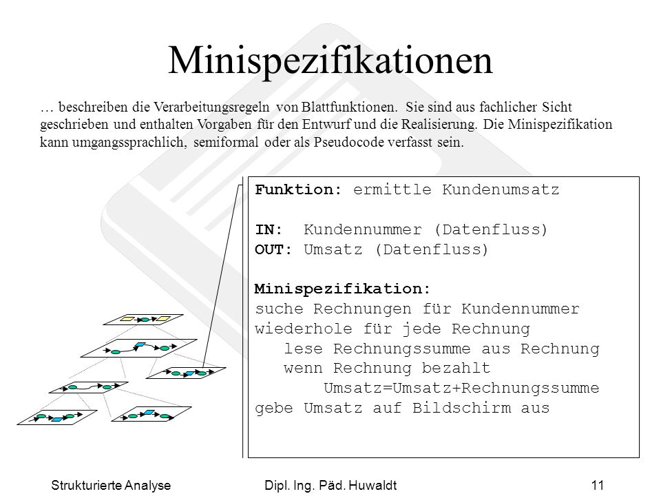 Minispezifikationen Funktion: ermittle Kundenumsatz