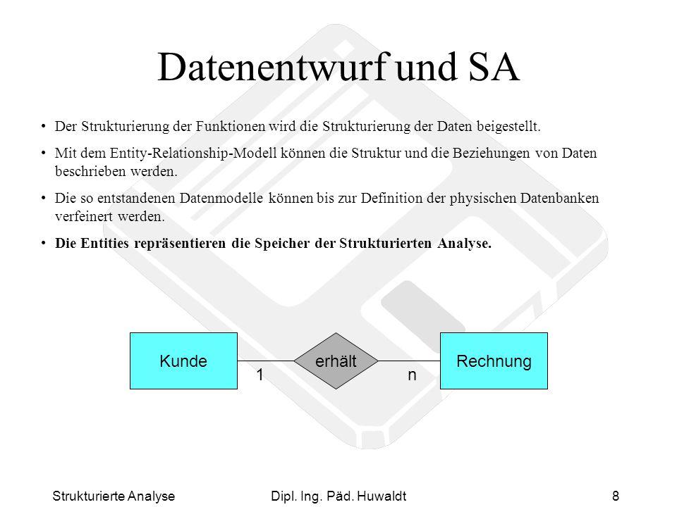 Datenentwurf und SA Kunde Rechnung erhält 1 n