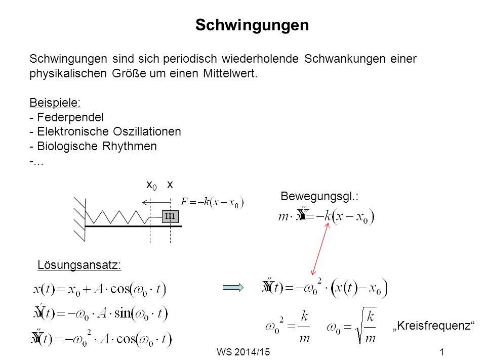 Schwingungen Schwingungen sind sich periodisch wiederholende Schwankungen einer physikalischen Größe um einen Mittelwert.