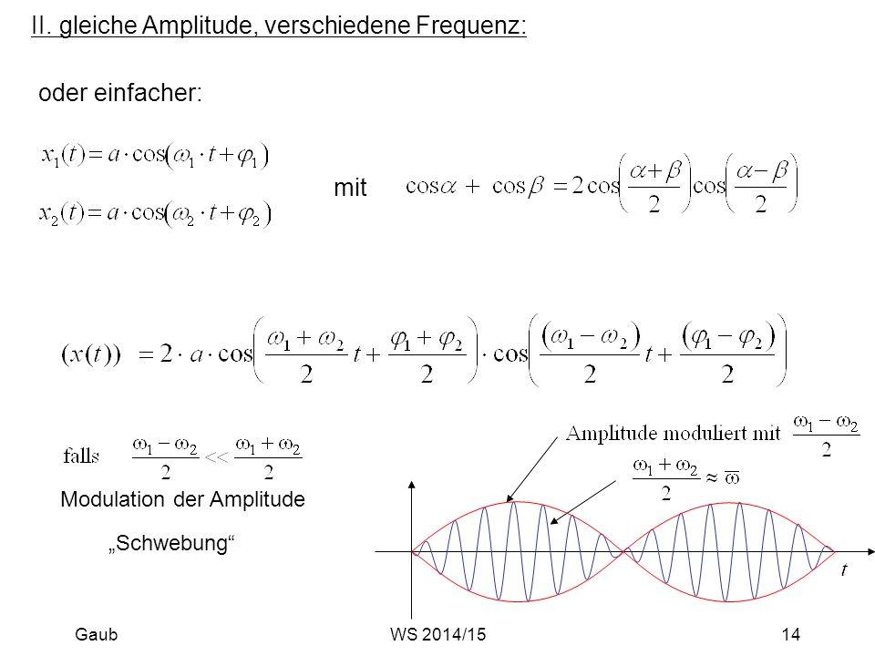 II. gleiche Amplitude, verschiedene Frequenz: