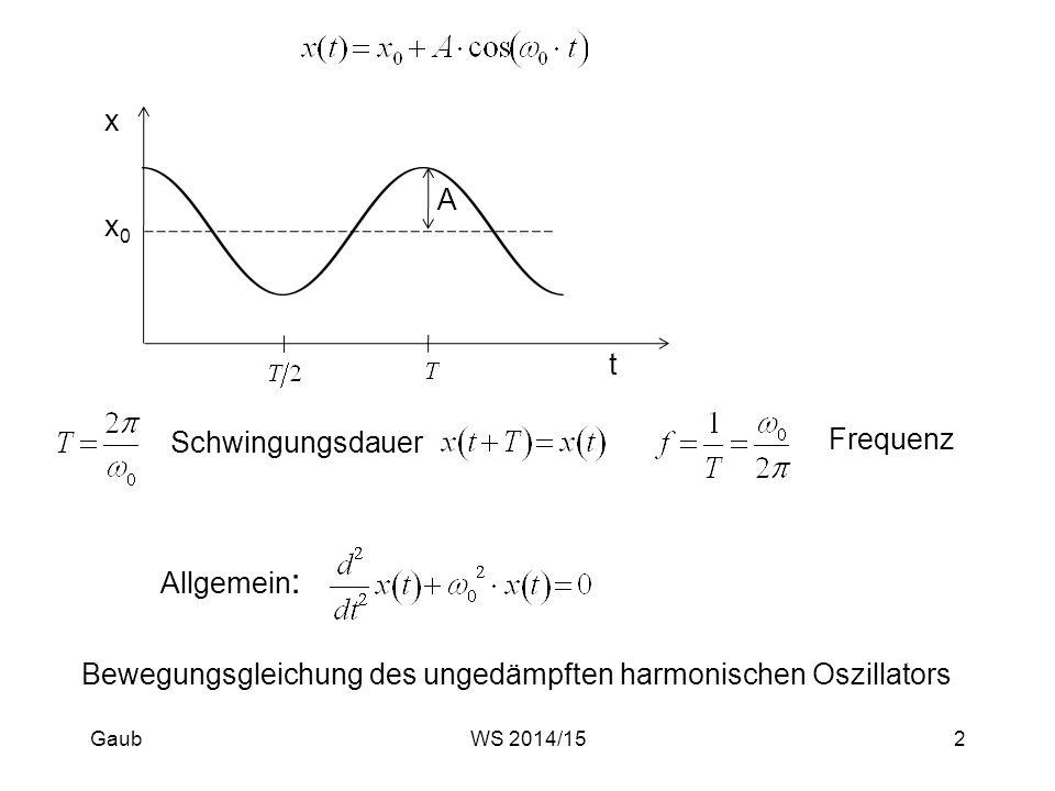 Bewegungsgleichung des ungedämpften harmonischen Oszillators