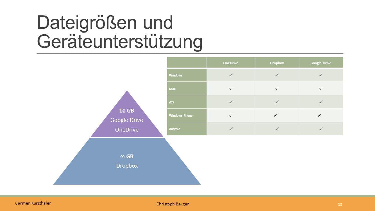 Dateigrößen und Geräteunterstützung