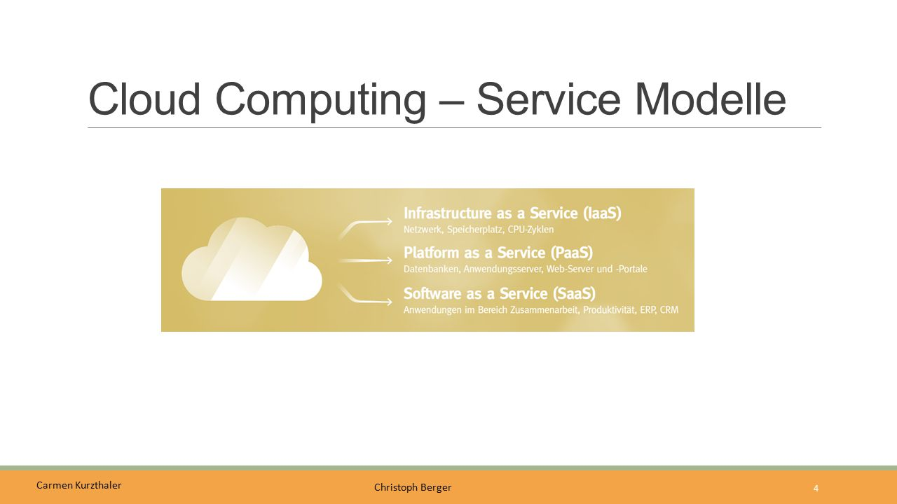 Cloud Computing – Service Modelle