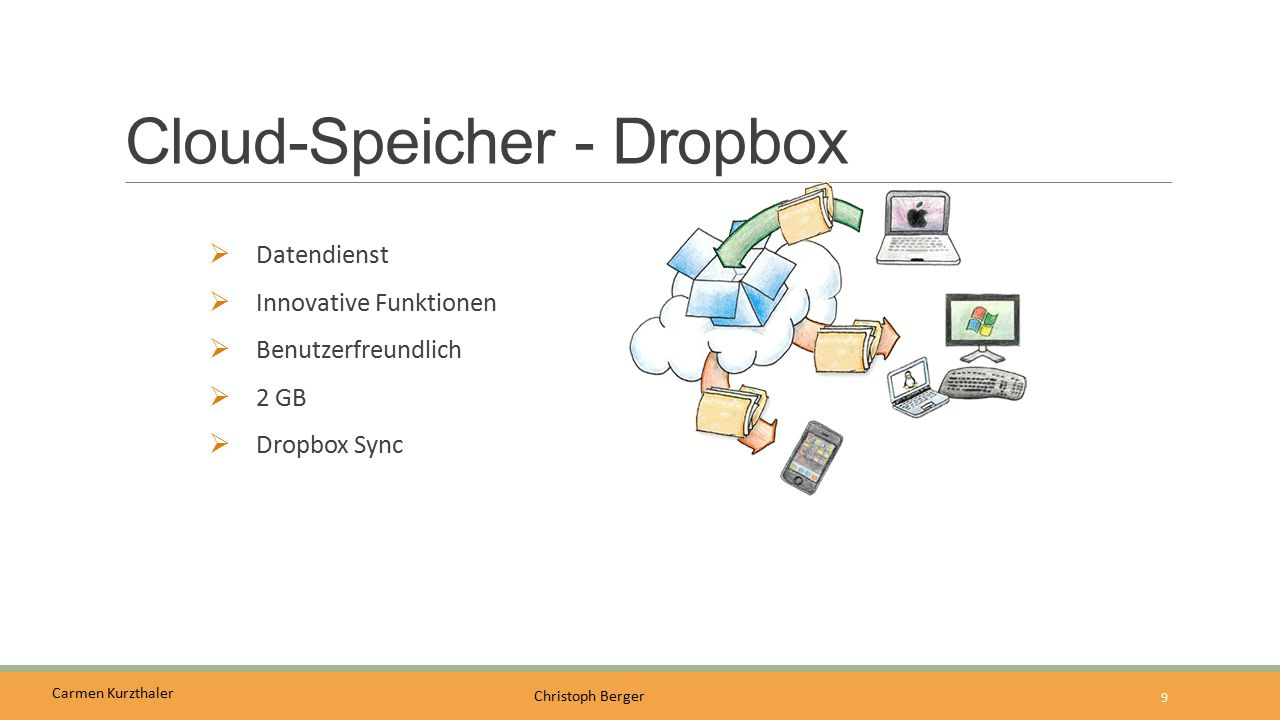 Cloud-Speicher - Dropbox